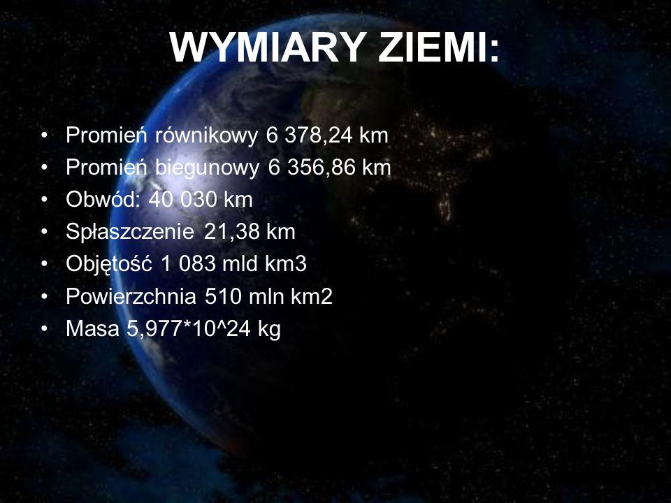 WYMIARY ZIEMI: Promień równikowy 6 378,24 km Promień biegunowy 6 356,86 km Obwód: 40 030 km Spłaszczenie 21,38 km Objętość 1 083 mld km3 Powierzchnia 510 mln km2 Masa 5,977*10^24 kg