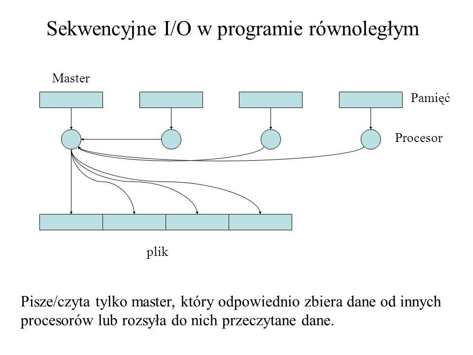 Sekwencyjne I/O w programie równoległym Master plik Pamięć Procesor Pisze/czyta tylko master, który odpowiednio zbiera dane od innych procesorów lub rozsyła do nich przeczytane dane.