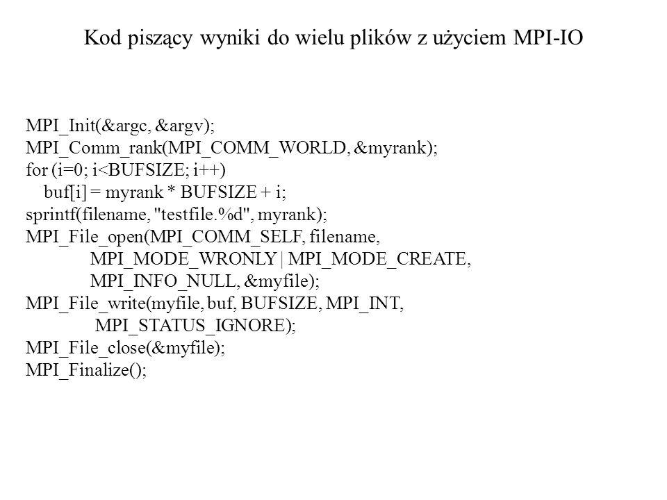 Kod piszący wyniki do wielu plików z użyciem MPI-IO MPI_Init(&argc, &argv); MPI_Comm_rank(MPI_COMM_WORLD, &myrank); for (i=0; i<BUFSIZE; i++) buf[i] = myrank * BUFSIZE + i; sprintf(filename, testfile.%d , myrank); MPI_File_open(MPI_COMM_SELF, filename, MPI_MODE_WRONLY | MPI_MODE_CREATE, MPI_INFO_NULL, &myfile); MPI_File_write(myfile, buf, BUFSIZE, MPI_INT, MPI_STATUS_IGNORE); MPI_File_close(&myfile); MPI_Finalize();