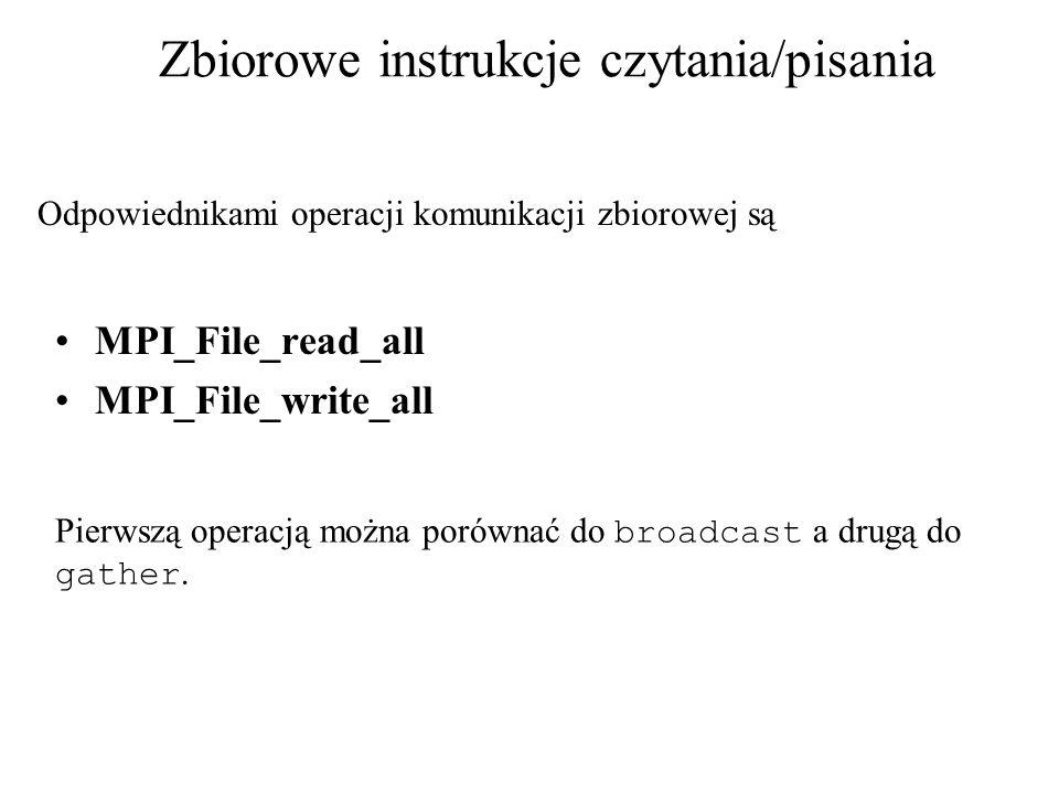 Zbiorowe instrukcje czytania/pisania Odpowiednikami operacji komunikacji zbiorowej są MPI_File_read_all MPI_File_write_all Pierwszą operacją można porównać do broadcast a drugą do gather.