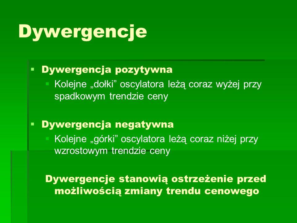 """Dywergencje   Dywergencja pozytywna   Kolejne """"dołki"""" oscylatora leżą coraz wyżej przy spadkowym trendzie ceny   Dywergencja negatywna   Kolej"""