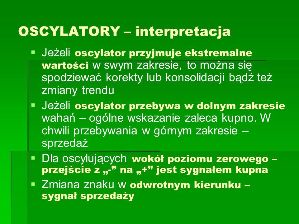 OSCYLATORY – interpretacja   Jeżeli oscylator przyjmuje ekstremalne wartości w swym zakresie, to można się spodziewać korekty lub konsolidacji bądź