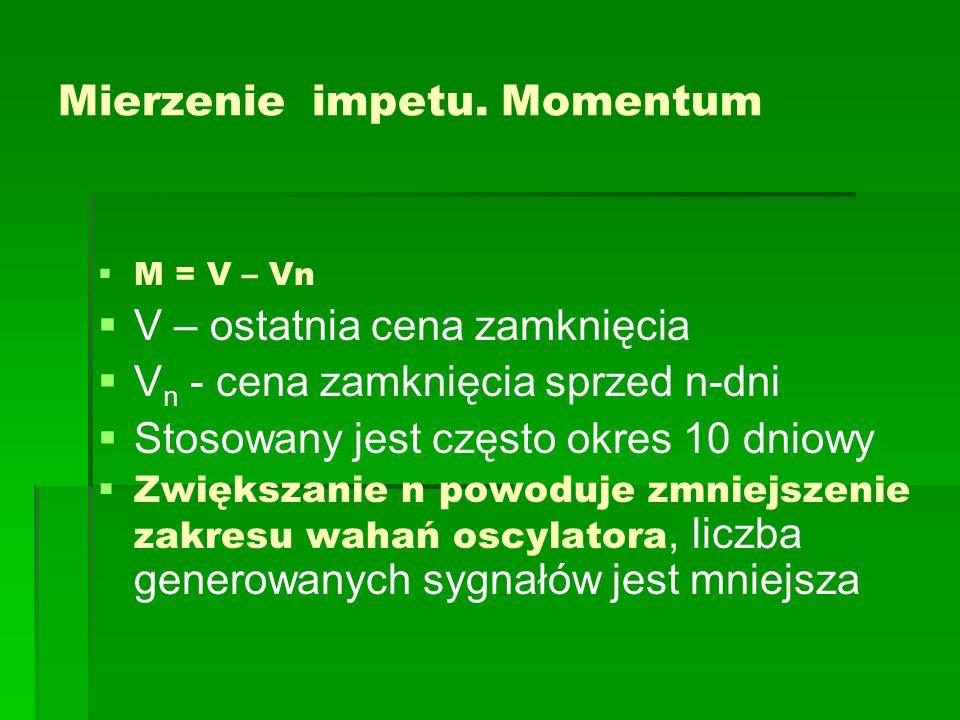 Mierzenie impetu. Momentum   M = V – Vn   V – ostatnia cena zamknięcia   V n - cena zamknięcia sprzed n-dni   Stosowany jest często okres 10 d