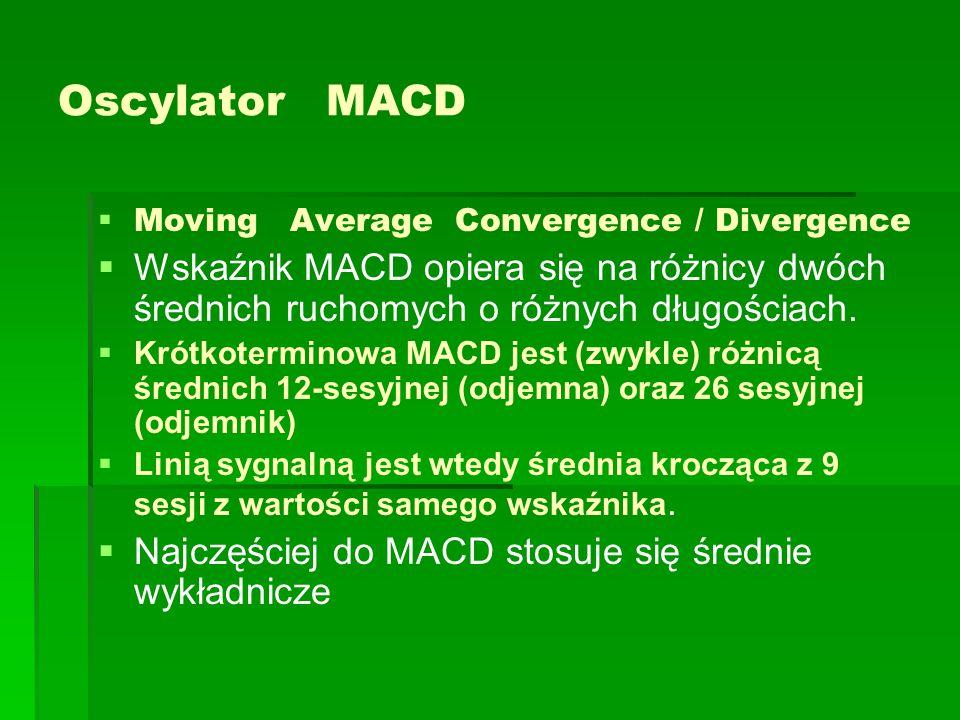 Oscylator MACD   Moving Average Convergence / Divergence   Wskaźnik MACD opiera się na różnicy dwóch średnich ruchomych o różnych długościach.  