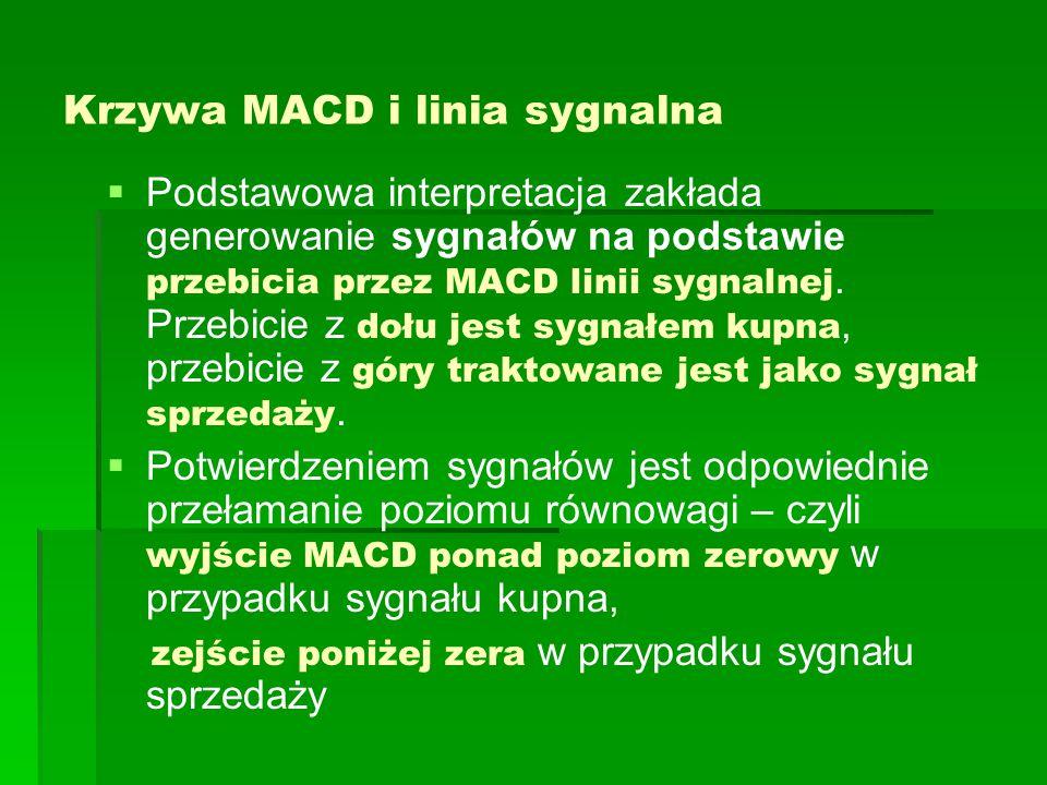 Krzywa MACD i linia sygnalna   Podstawowa interpretacja zakłada generowanie sygnałów na podstawie przebicia przez MACD linii sygnalnej. Przebicie z