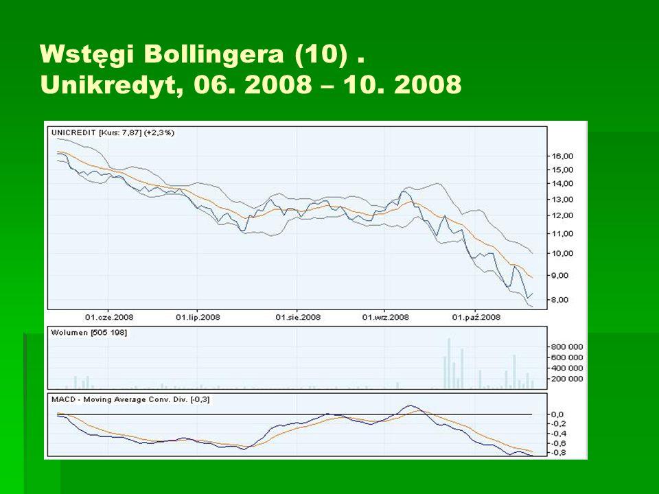 Mierzenie impetu: tempa wzrostów i spadków   Opadająca linia impetu poniżej poziomu zerowego oznacza przybierający na sile trend spadkowy   Płaska linia impetu poniżej poziomu zerowego oznacza stabilny trend spadkowy   Wzrastająca linia impetu poniżej poziomu zerowego oznacza słabnący trend spadkowy
