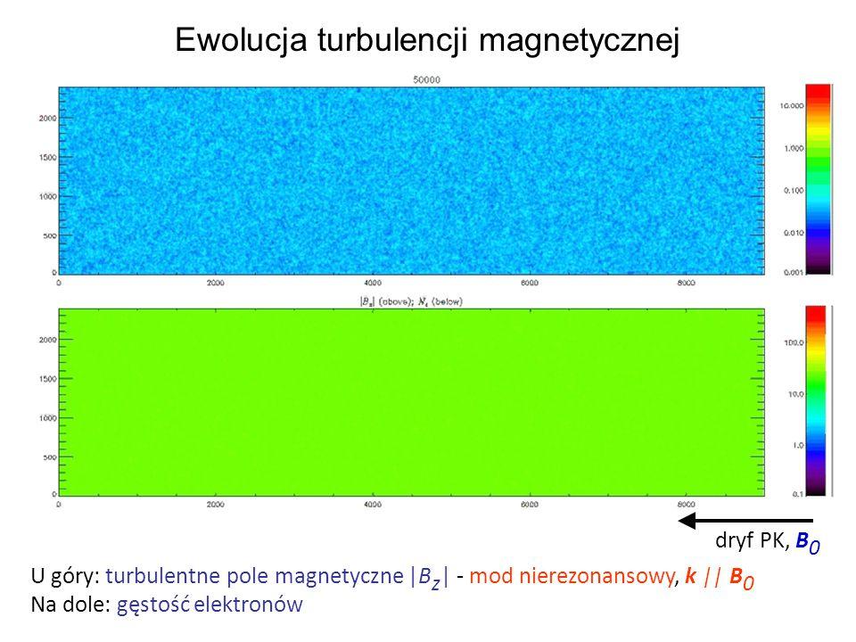dryf PK, B 0 Ewolucja turbulencji magnetycznej U góry: turbulentne pole magnetyczne |B z | - mod nierezonansowy, k || B 0 Na dole: gęstość elektronów