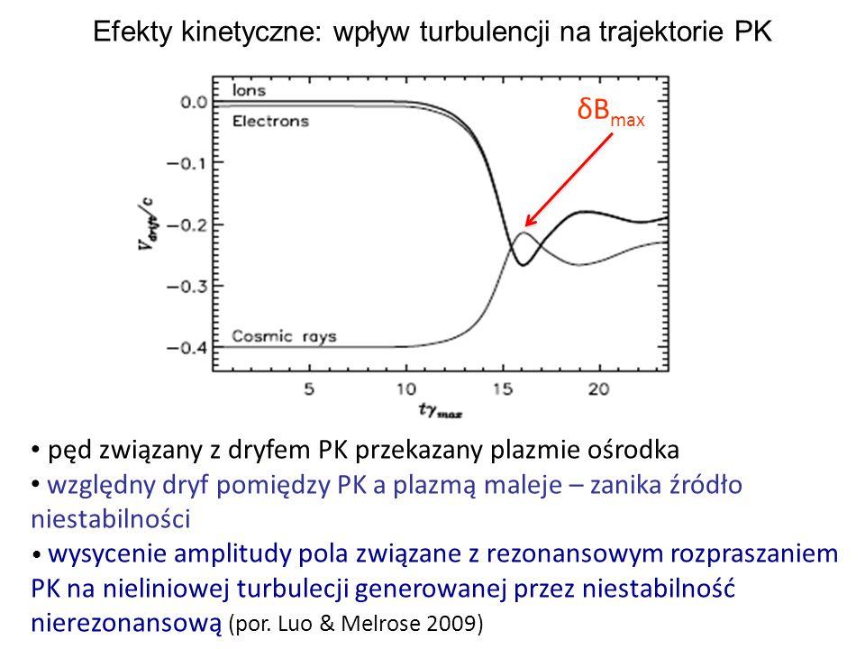 pęd związany z dryfem PK przekazany plazmie ośrodka względny dryf pomiędzy PK a plazmą maleje – zanika źródło niestabilności wysycenie amplitudy pola związane z rezonansowym rozpraszaniem PK na nieliniowej turbulecji generowanej przez niestabilność nierezonansową (por.