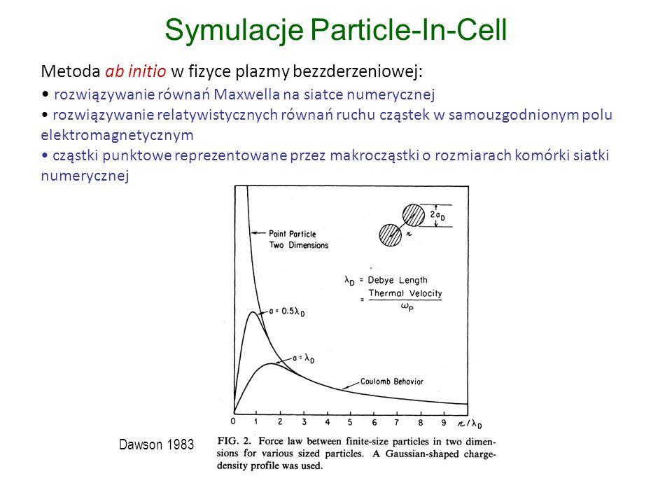 Symulacje Particle-In-Cell Metoda ab initio w fizyce plazmy bezzderzeniowej: rozwiązywanie równań Maxwella na siatce numerycznej rozwiązywanie relatywistycznych równań ruchu cząstek w samouzgodnionym polu elektromagnetycznym cząstki punktowe reprezentowane przez makrocząstki o rozmiarach komórki siatki numerycznej Dawson 1983