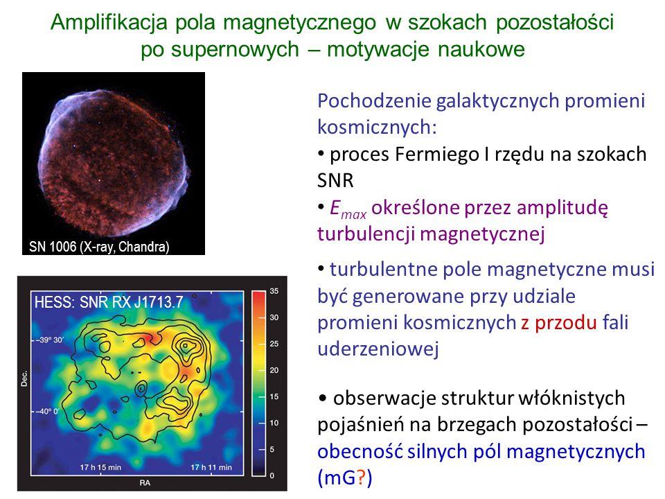 HESS: SNR RX J1713.7 Pochodzenie galaktycznych promieni kosmicznych: proces Fermiego I rzędu na szokach SNR E max określone przez amplitudę turbulencji magnetycznej turbulentne pole magnetyczne musi być generowane przy udziale promieni kosmicznych z przodu fali uderzeniowej obserwacje struktur włóknistych pojaśnień na brzegach pozostałości – obecność silnych pól magnetycznych (mG?) SN 1006 (X-ray, Chandra) HESS: SNR RX J1713.7 Amplifikacja pola magnetycznego w szokach pozostałości po supernowych – motywacje naukowe