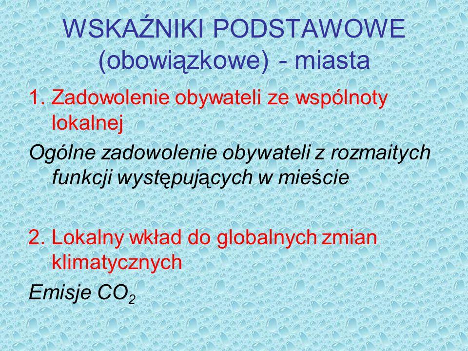 WSKAŹNIKI PODSTAWOWE (obowiązkowe) - miasta 1.Zadowolenie obywateli ze wspólnoty lokalnej Ogólne zadowolenie obywateli z rozmaitych funkcji występując