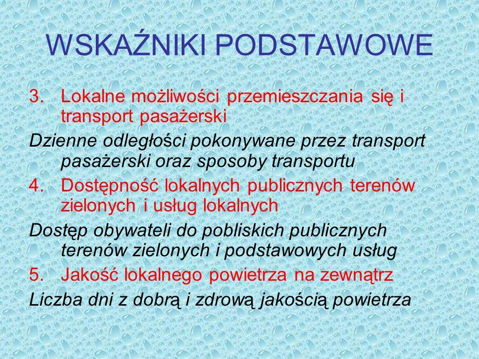 WSKAŹNIKI PODSTAWOWE 3.Lokalne możliwości przemieszczania się i transport pasażerski Dzienne odległości pokonywane przez transport pasażerski oraz spo