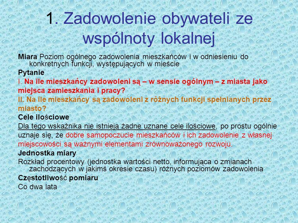 1. Zadowolenie obywateli ze wspólnoty lokalnej Miara Poziom ogólnego zadowolenia mieszkańców i w odniesieniu do konkretnych funkcji, występujących w m