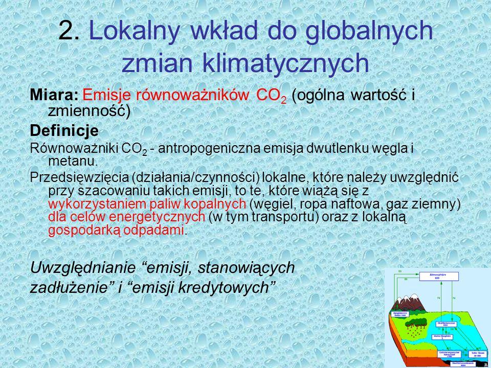 2. Lokalny wkład do globalnych zmian klimatycznych Miara: Emisje równoważników CO 2 (ogólna wartość i zmienność) Definicje Równoważniki CO 2 - antropo