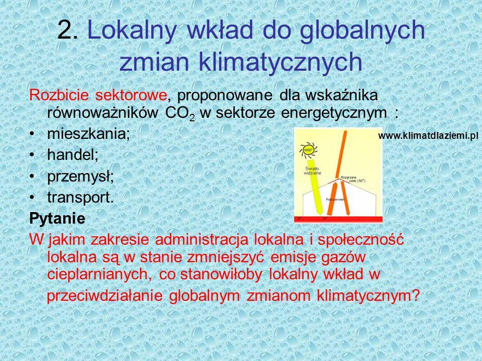 2. Lokalny wkład do globalnych zmian klimatycznych Rozbicie sektorowe, proponowane dla wskaźnika równoważników CO 2 w sektorze energetycznym : mieszka