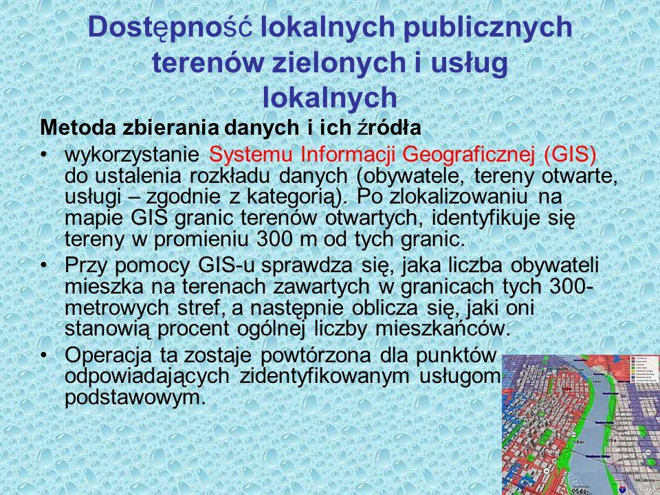 Dostępność lokalnych publicznych terenów zielonych i usług lokalnych Metoda zbierania danych i ich źródła wykorzystanie Systemu Informacji Geograficzn