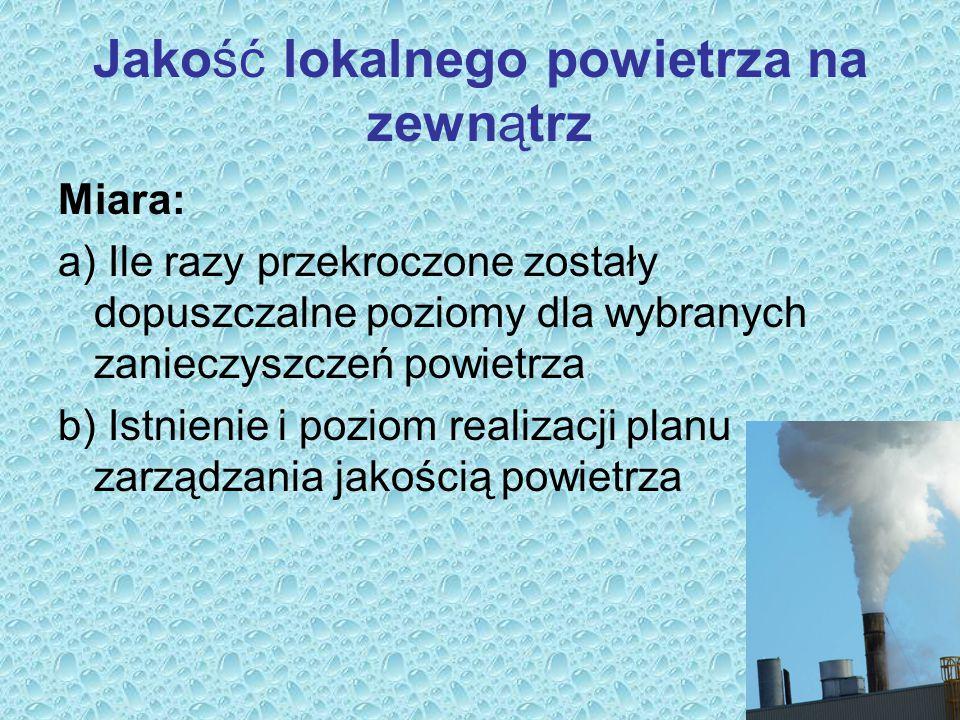 Jakość lokalnego powietrza na zewnątrz Miara: a) Ile razy przekroczone zostały dopuszczalne poziomy dla wybranych zanieczyszczeń powietrza b) Istnieni