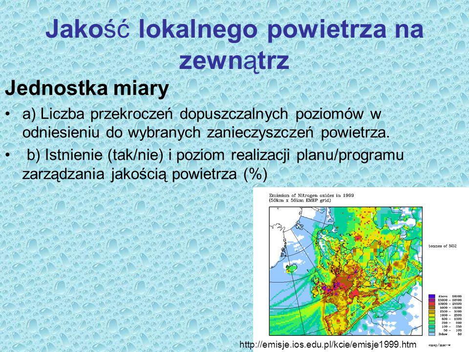 Jakość lokalnego powietrza na zewnątrz Jednostka miary a) Liczba przekroczeń dopuszczalnych poziomów w odniesieniu do wybranych zanieczyszczeń powietr