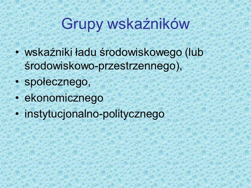 Grupy wskaźników wskaźniki ładu środowiskowego (lub środowiskowo-przestrzennego), społecznego, ekonomicznego instytucjonalno-politycznego