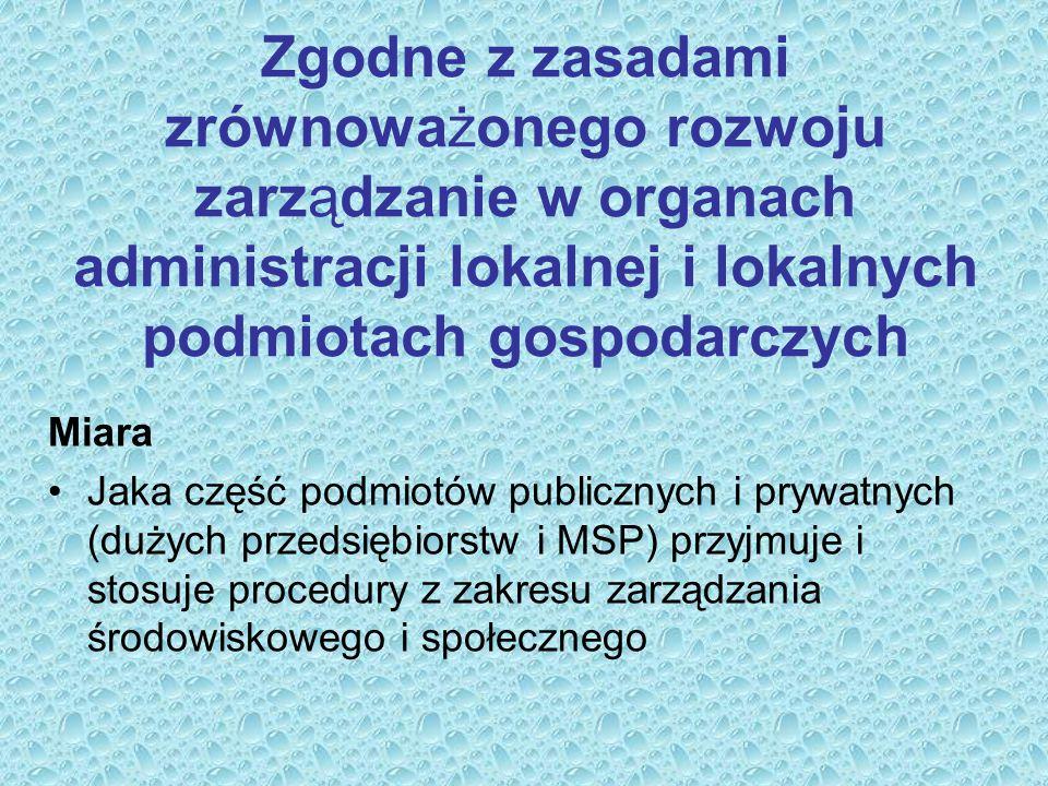 Zgodne z zasadami zrównoważonego rozwoju zarządzanie w organach administracji lokalnej i lokalnych podmiotach gospodarczych Miara Jaka część podmiotów