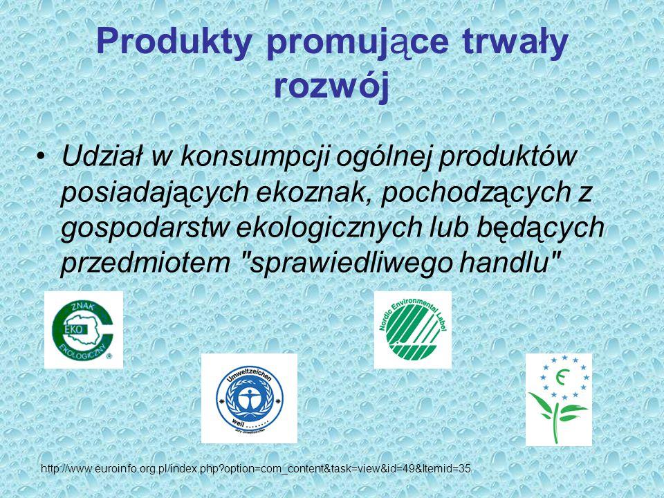 Produkty promujące trwały rozwój Udział w konsumpcji ogólnej produktów posiadających ekoznak, pochodzących z gospodarstw ekologicznych lub będących pr