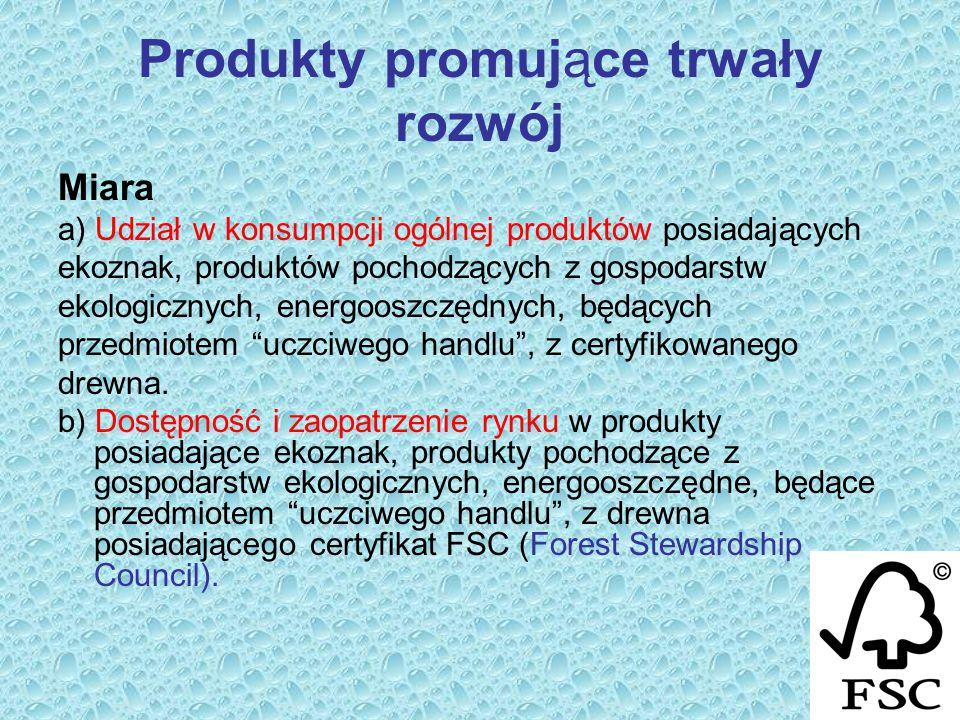 Produkty promujące trwały rozwój Miara a) Udział w konsumpcji ogólnej produktów posiadających ekoznak, produktów pochodzących z gospodarstw ekologiczn