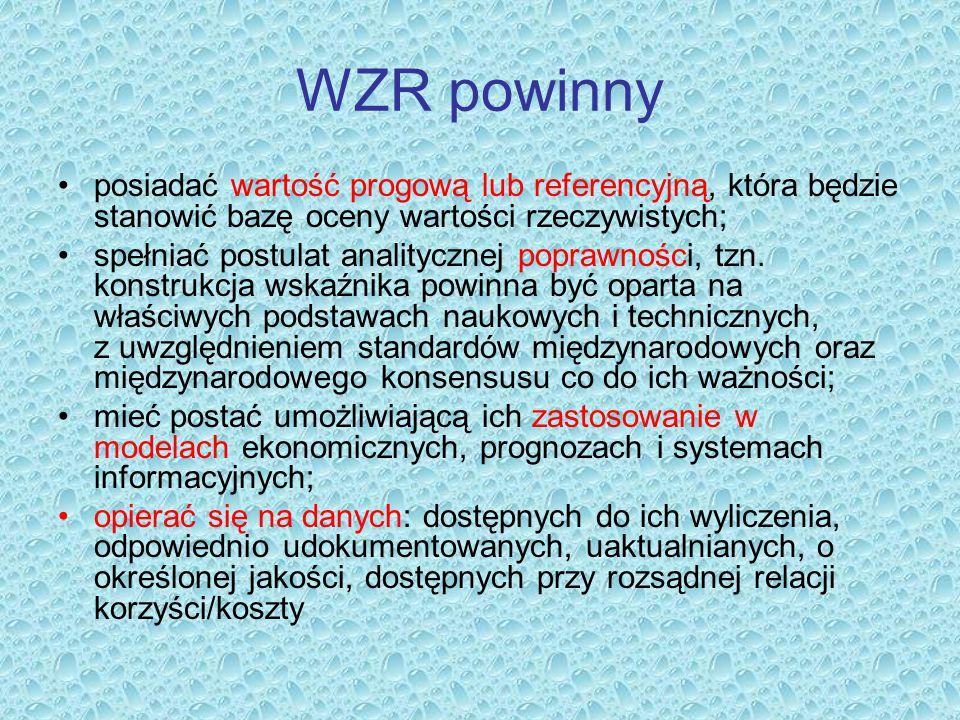 WZR powinny posiadać wartość progową lub referencyjną, która będzie stanowić bazę oceny wartości rzeczywistych; spełniać postulat analitycznej poprawn