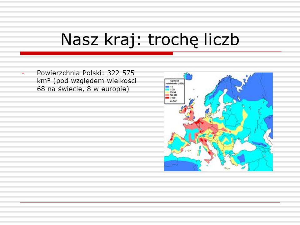 -Powierzchnia Polski: 322 575 km² (pod względem wielkości 68 na świecie, 8 w europie)