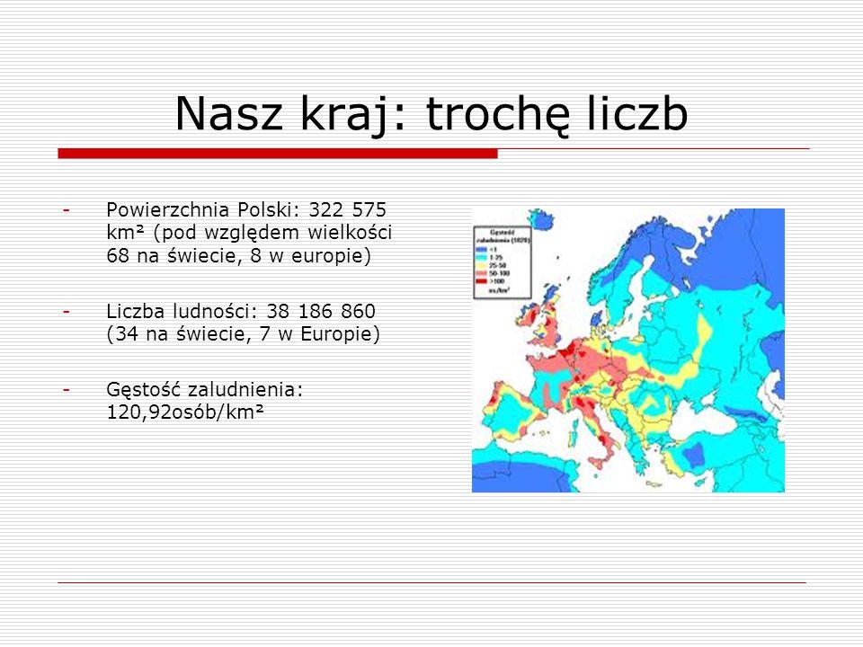 Nasz kraj: trochę liczb -Powierzchnia Polski: 322 575 km² (pod względem wielkości 68 na świecie, 8 w europie) -Liczba ludności: 38 186 860 (34 na świe