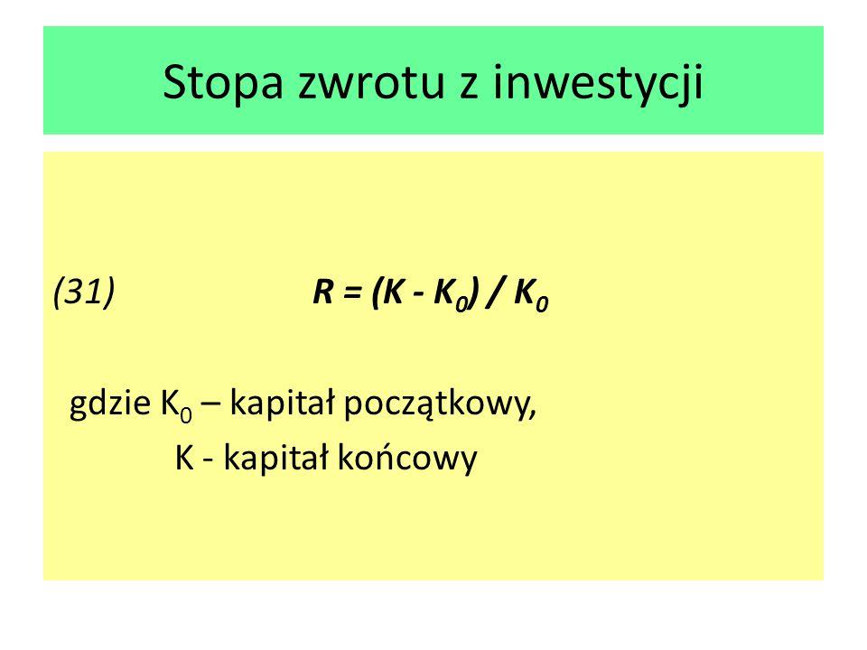Reinwestowanie wpływów przy stopie r =IRR (wtedy ERR = IRR)