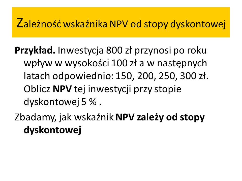 Z ależność wskaźnika NPV od stopy dyskontowej Przykład. Inwestycja 800 zł przynosi po roku wpływ w wysokości 100 zł a w następnych latach odpowiednio: