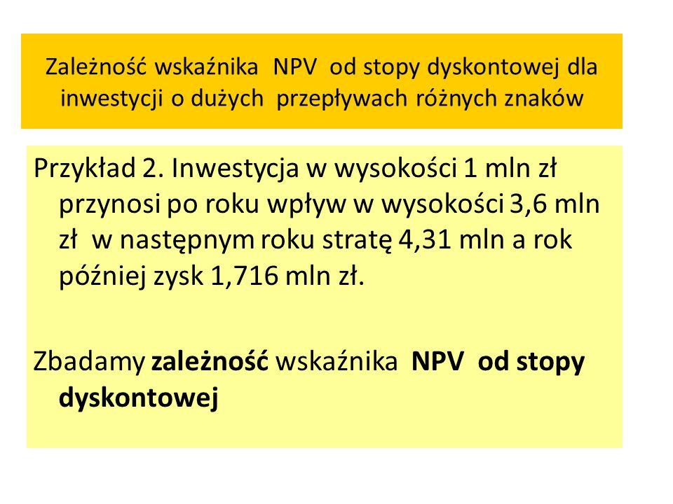 Zależność wskaźnika NPV od stopy dyskontowej dla inwestycji o dużych przepływach różnych znaków Przykład 2. Inwestycja w wysokości 1 mln zł przynosi p