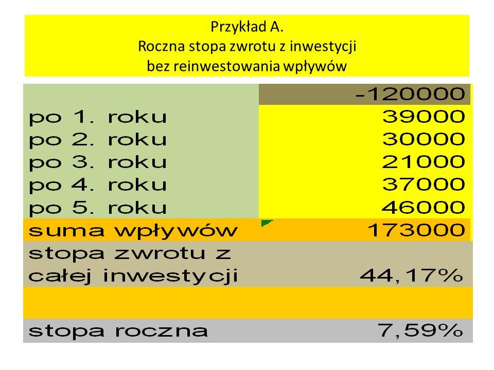 Przykład A. Roczna stopa zwrotu z inwestycji bez reinwestowania wpływów