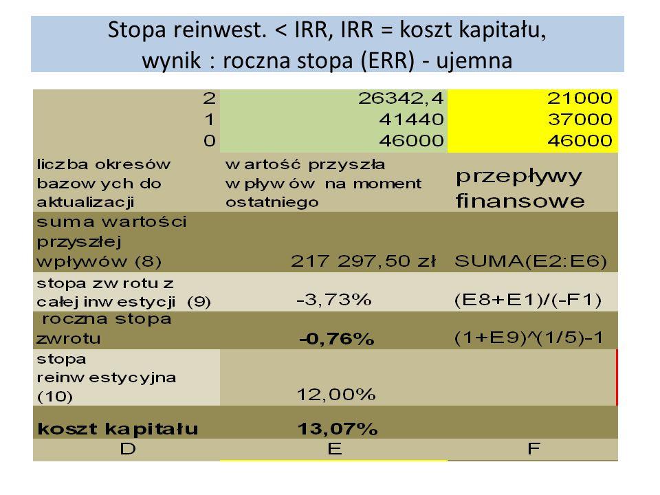 Stopa reinwest. < IRR, IRR = koszt kapitału, wynik : roczna stopa (ERR) - ujemna