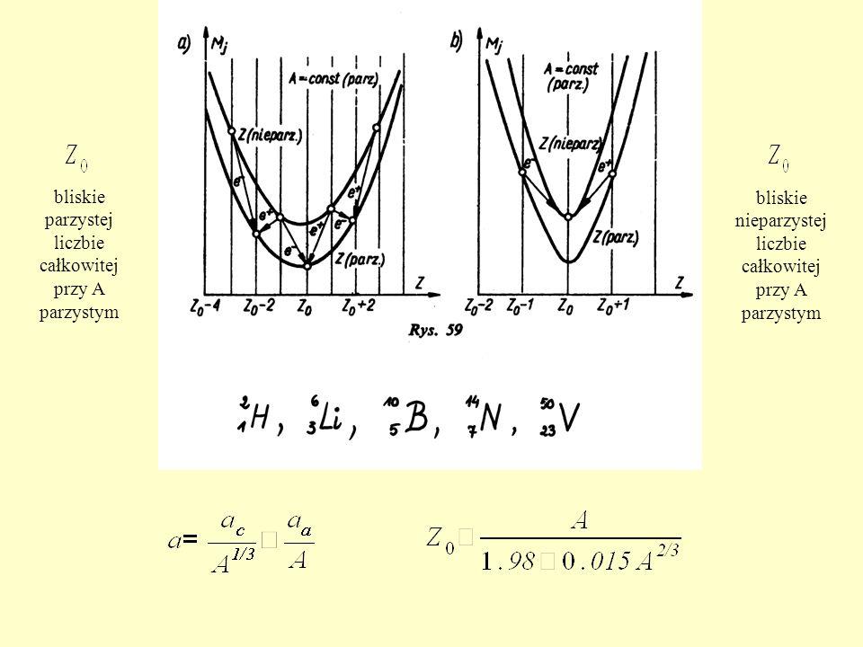 bliskie nieparzystej liczbie całkowitej przy A parzystym bliskie parzystej liczbie całkowitej przy A parzystym