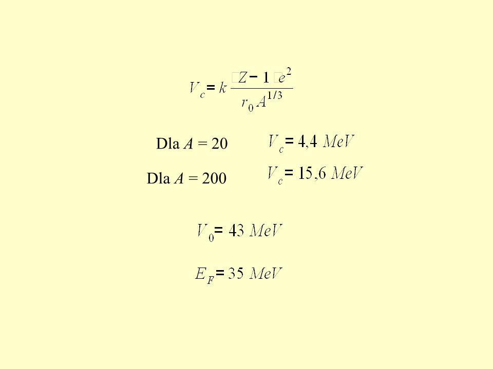 Dla A = 200 Dla A = 20