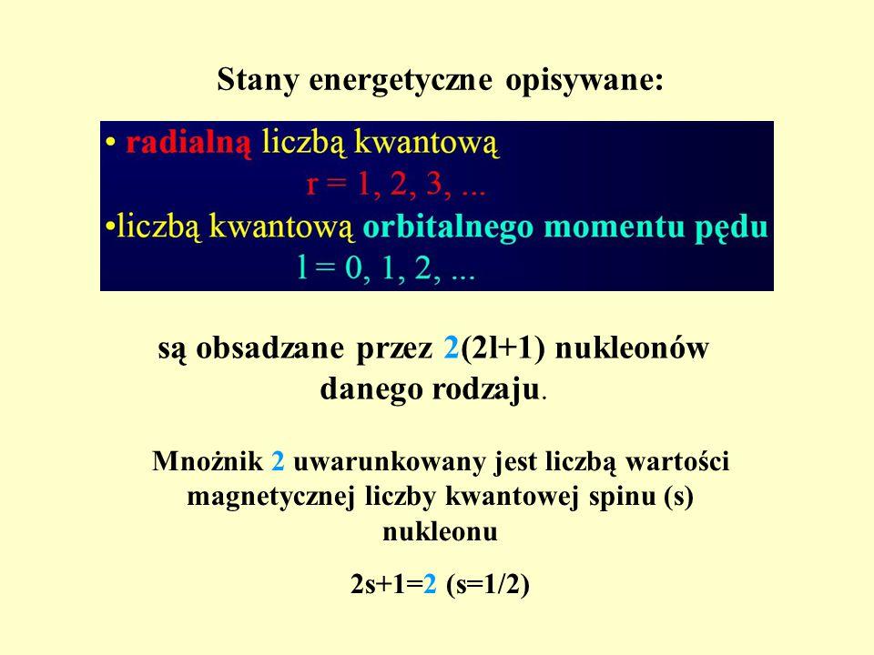 Stany energetyczne opisywane: są obsadzane przez 2(2l+1) nukleonów danego rodzaju.