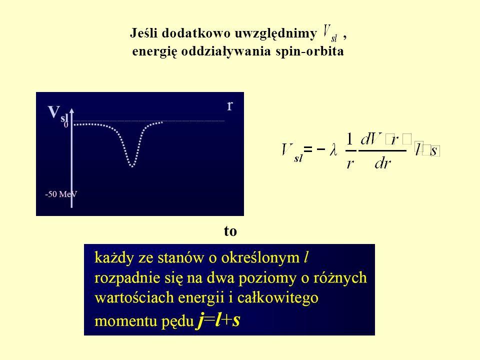 Jeśli dodatkowo uwzględnimy, energię oddziaływania spin-orbita to