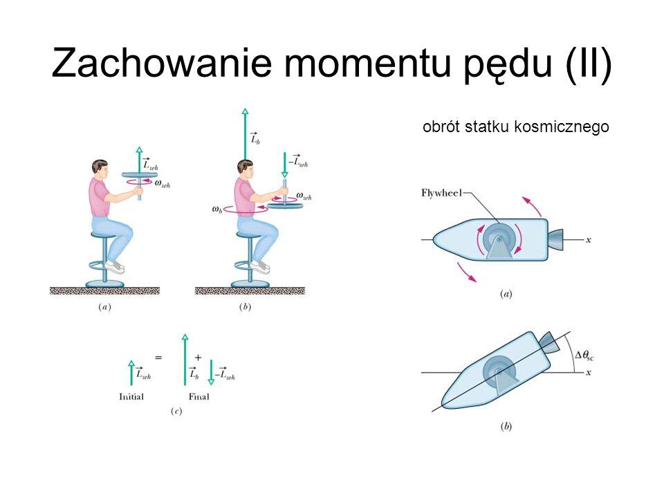 Zachowanie momentu pędu (II) obrót statku kosmicznego