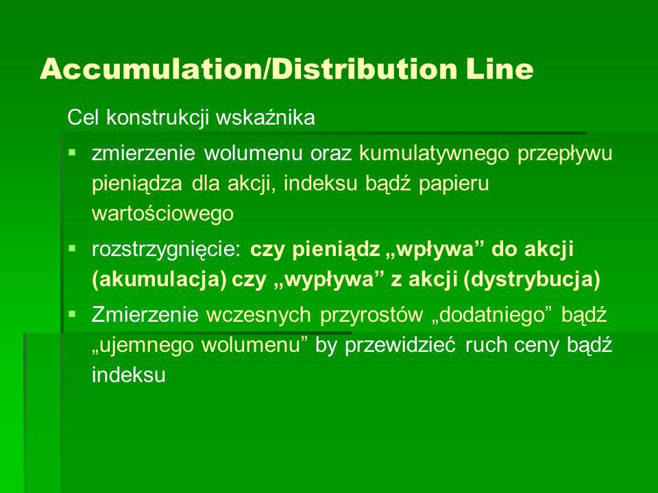 """Accumulation/Distribution Line Cel konstrukcji wskaźnika   zmierzenie wolumenu oraz kumulatywnego przepływu pieniądza dla akcji, indeksu bądź papieru wartościowego   rozstrzygnięcie: czy pieniądz """"wpływa do akcji (akumulacja) czy """"wypływa z akcji (dystrybucja)   Zmierzenie wczesnych przyrostów """"dodatniego bądź """"ujemnego wolumenu by przewidzieć ruch ceny bądź indeksu"""