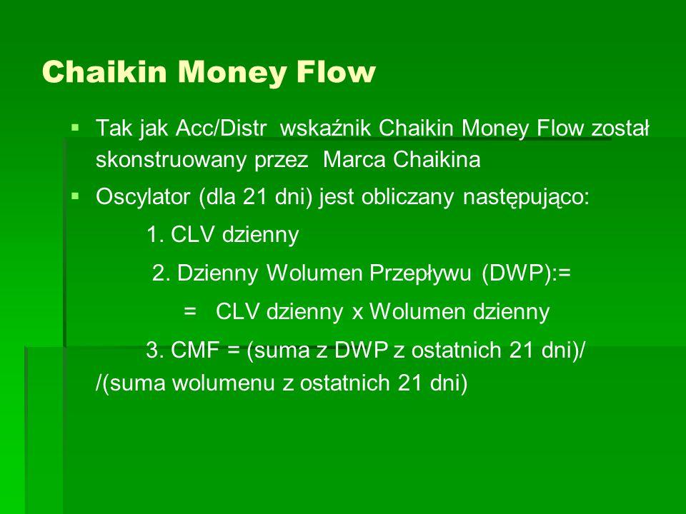 Chaikin Money Flow   Tak jak Acc/Distr wskaźnik Chaikin Money Flow został skonstruowany przez Marca Chaikina   Oscylator (dla 21 dni) jest obliczany następująco: 1.