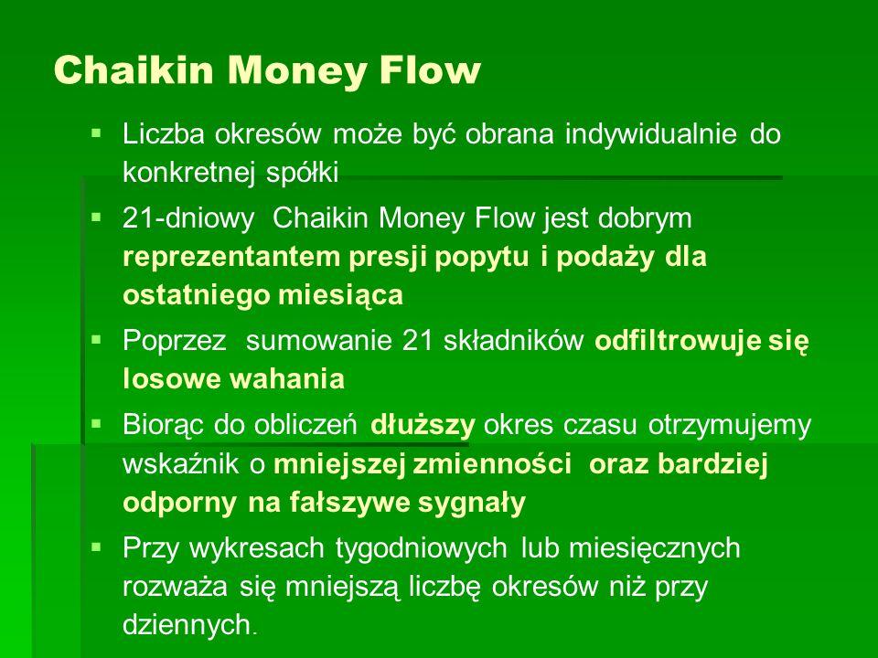 Chaikin Money Flow   Liczba okresów może być obrana indywidualnie do konkretnej spółki   21-dniowy Chaikin Money Flow jest dobrym reprezentantem p