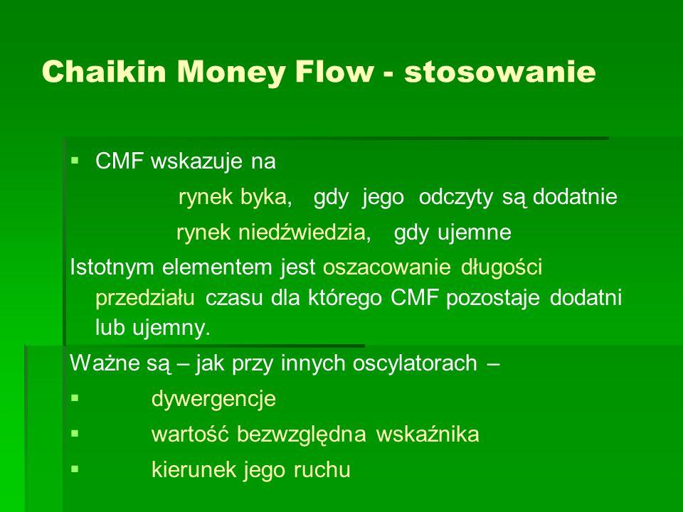 Chaikin Money Flow - stosowanie   CMF wskazuje na rynek byka, gdy jego odczyty są dodatnie rynek niedźwiedzia, gdy ujemne Istotnym elementem jest oszacowanie długości przedziału czasu dla którego CMF pozostaje dodatni lub ujemny.