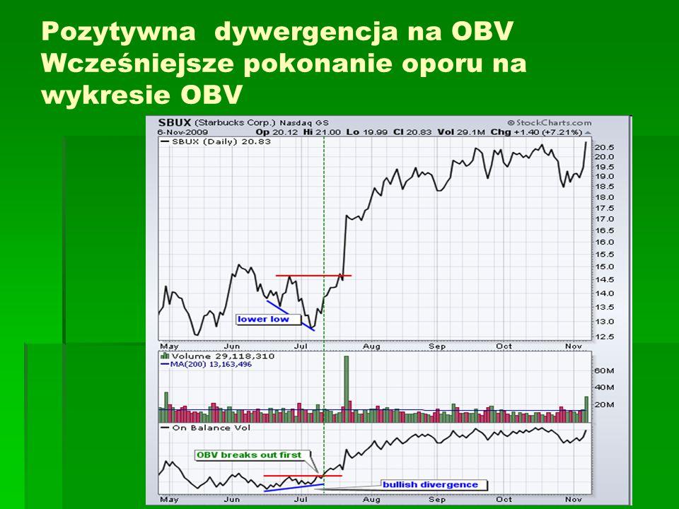 """Sygnały """"rynku byka   Sygnały pochodzące z tego wskaźnika koncentrują się wokół zagadnień dywergencji oraz potwierdzenia Sygnał: Linia Acc/Distr formująca pozytywną dywergencję."""