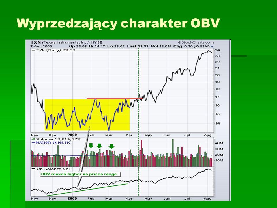 Pozytywna dywergencja Wzrost Acc/Distr, spadek ceny (między zieloną a niebieską strzałką)