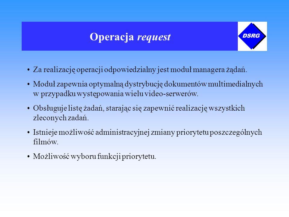 Operacja request Za realizację operacji odpowiedzialny jest moduł managera żądań.