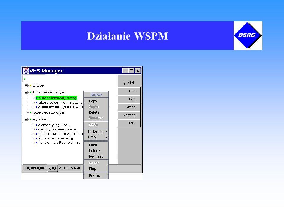 Działanie WSPM