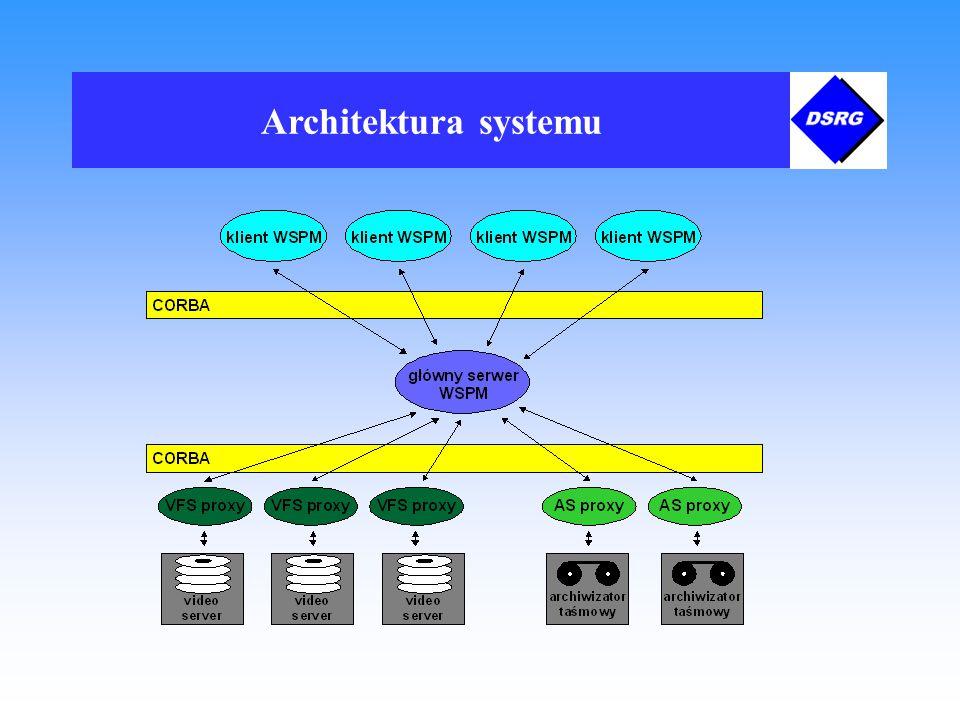 Architektura głównego serwera WSPM