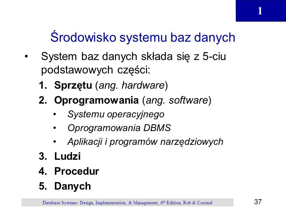 1 37 Database Systems: Design, Implementation, & Management, 6 th Edition, Rob & Coronel Środowisko systemu baz danych System baz danych składa się z
