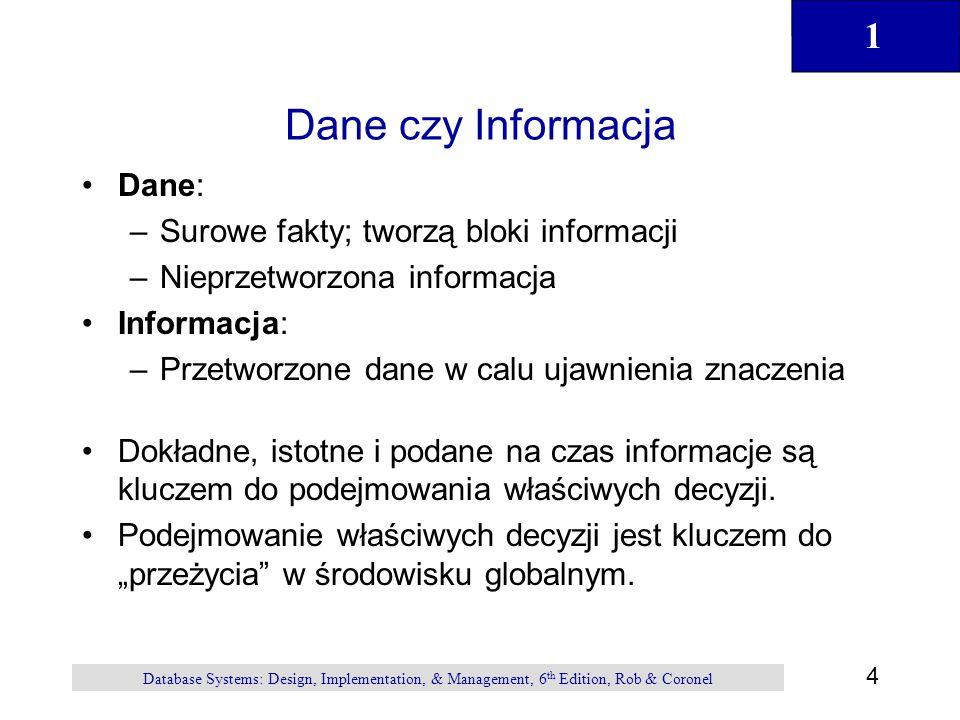 1 4 Database Systems: Design, Implementation, & Management, 6 th Edition, Rob & Coronel Dane czy Informacja Dane: –Surowe fakty; tworzą bloki informac
